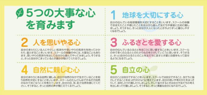 福山グリーンリーダーズスクール イメージ2